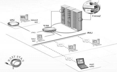 La technologie NX : un protocole client-serveur